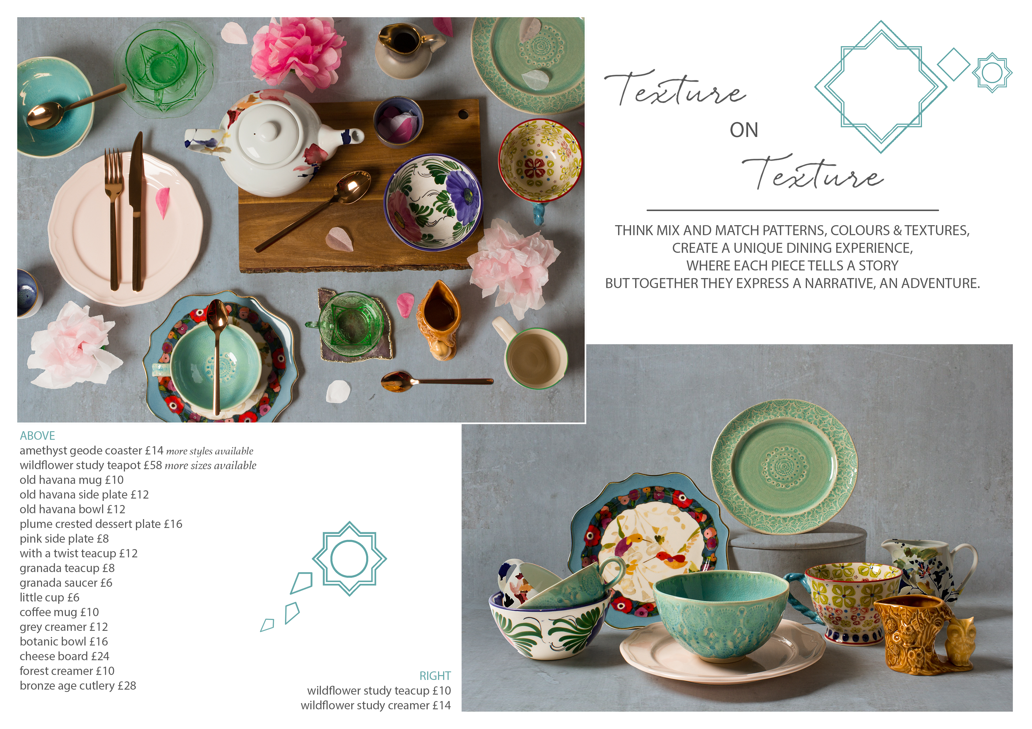 What ... & In The Style Of: Anthropologie | Danica Younghusband
